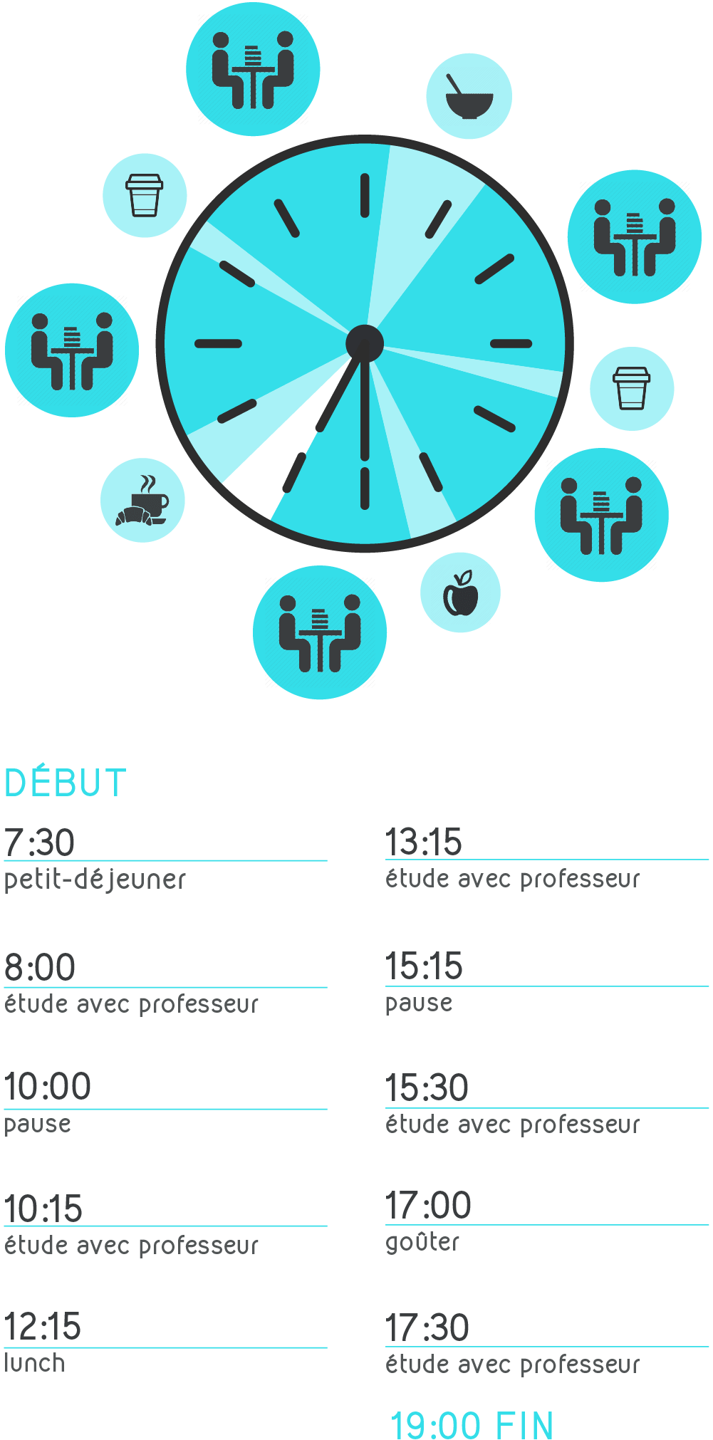 Student Academy Horaire
