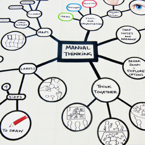 Student Academy Mind-Mapping : outil primordial pour réaliser tes synthèses !