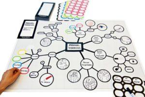 Mind-Mapping | Etudier en période de confinement | Student Academy